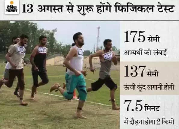 Haryana Police Commando Schedule : हरियाणा में कांस्टेबल कमांडो विंग भर्ती के लिए शेड्यूल हुआ जारी, यहां देखिये