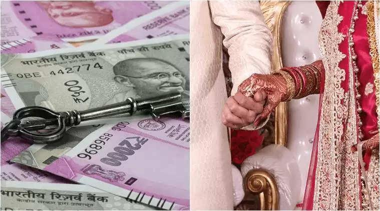 Dowry harassment case : दहेज के लिए नाराज पति ने पत्नी के प्राइवेट पार्ट को सिगरेट से दागा और छोटी बहन के साथ छेड़खानी